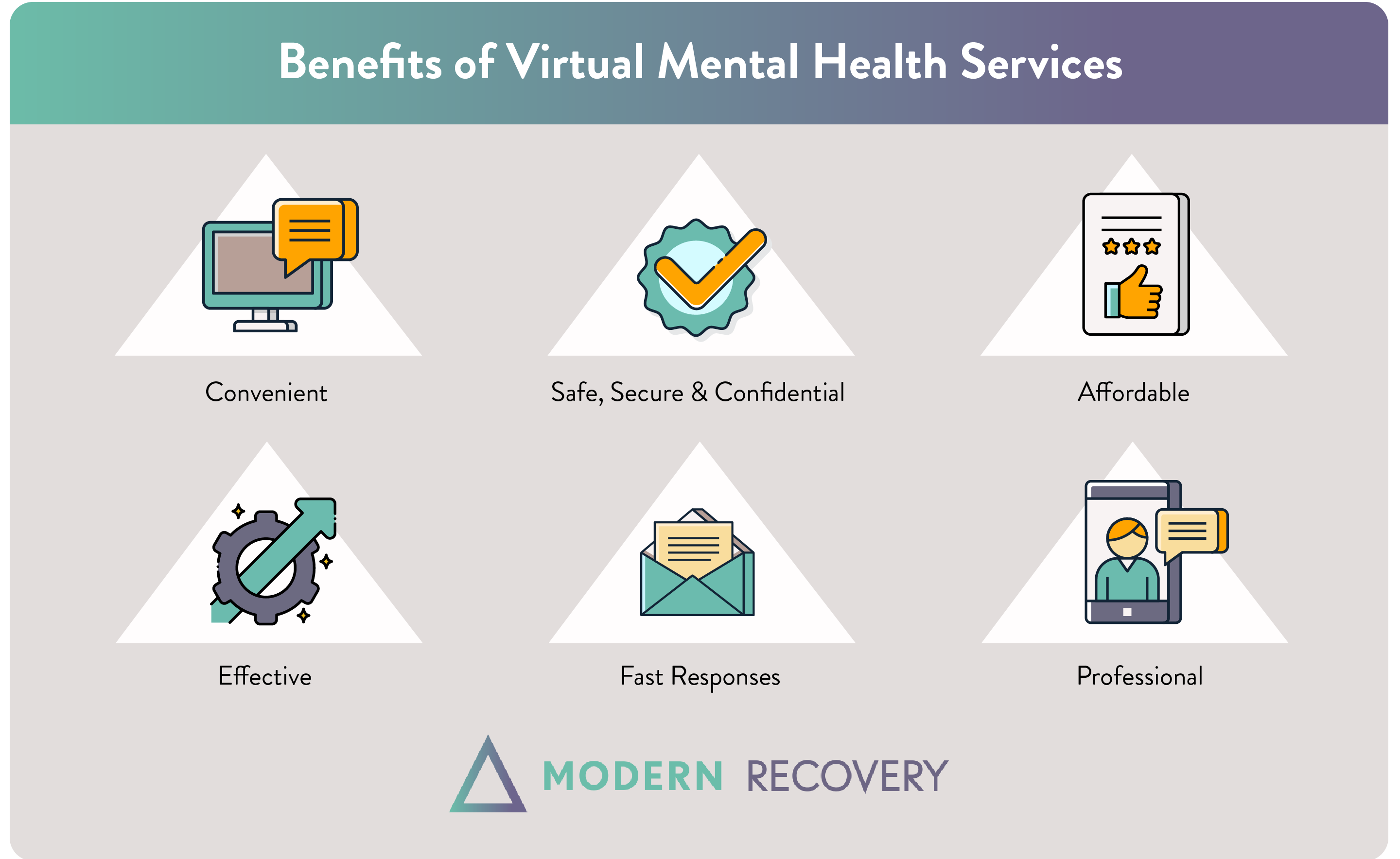 Benefits of Virtual Mental Health Services